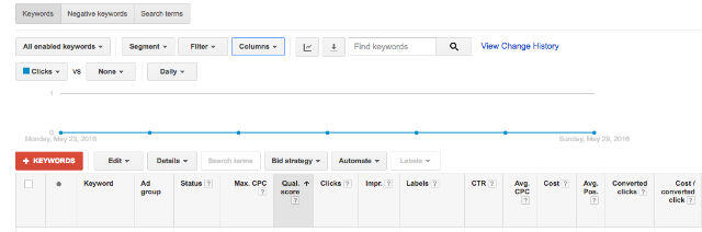 AdWords Columns better than default