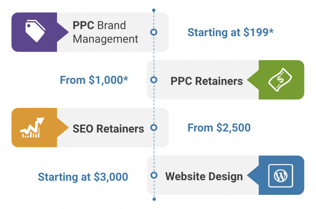 PPC Brand Management retainers starting at $199 PPC retainers from $1,000 SEO retainers from $2,500 Website design starting at $3,000